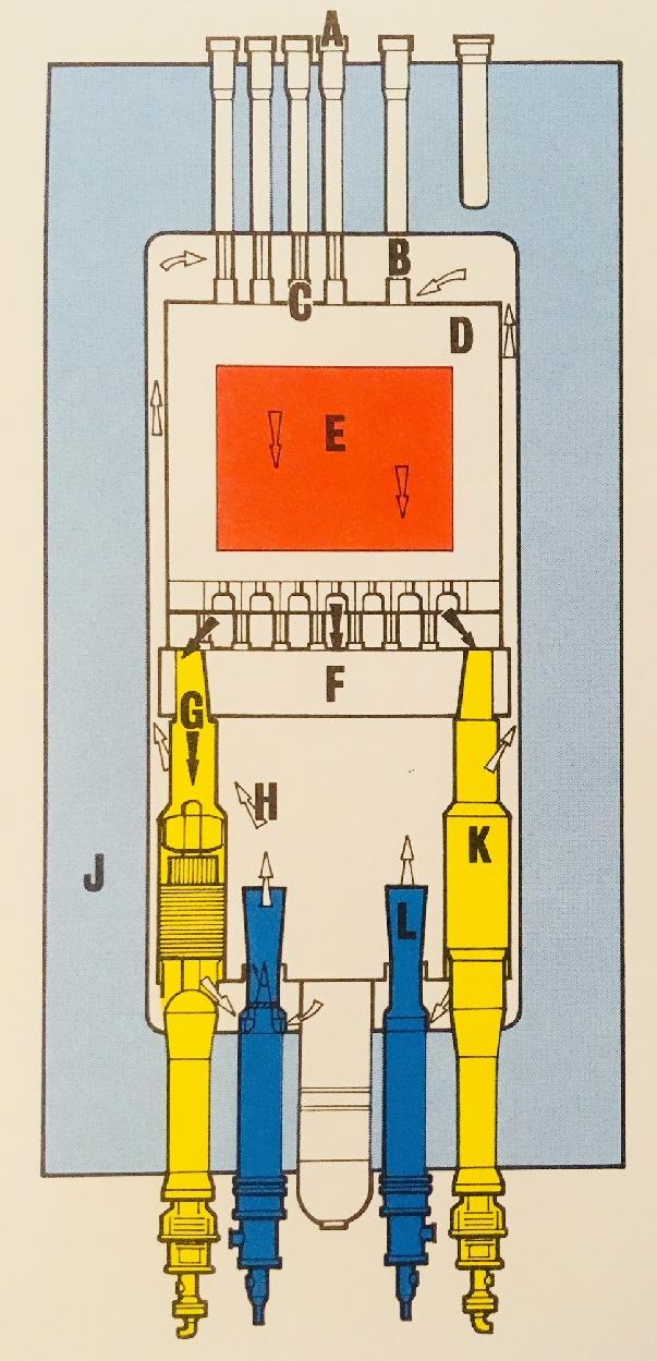 jaderná energie - Fort St. Vrain v obrázcích, část 4 - Věda a jádro (Fort St Vrain Color NSSS Layout) 1