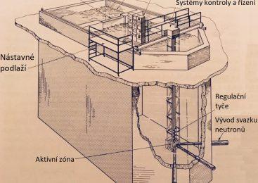 Bazénové reaktory – úvod