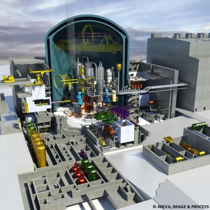 jaderná energie - Zpráva pro francouzskou vládu podporuje výstavbu 5 nových bloků - Nové bloky ve světě (Computer generated image of the EPR reactor 4 740) 1