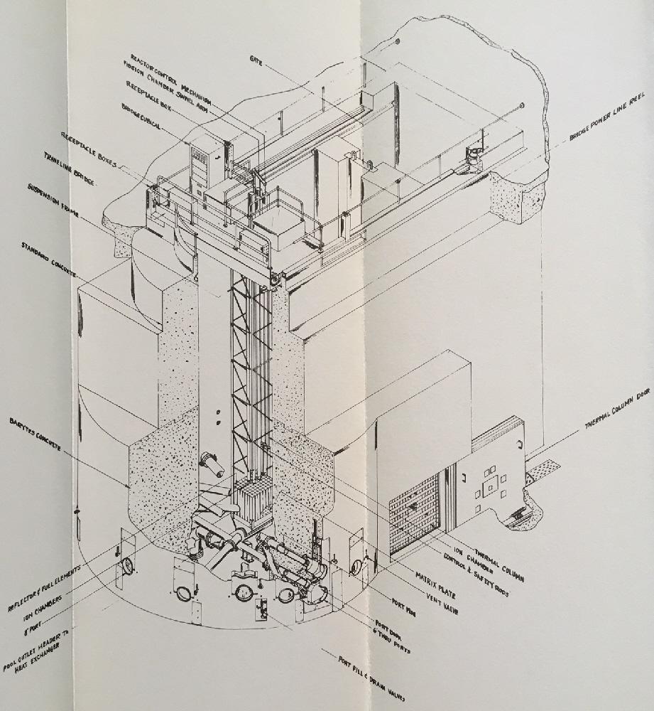 jaderná energie - Bazénové reaktory – větší plány, lepší vybavení - Fotografie (Ford Reactor isometric) 8