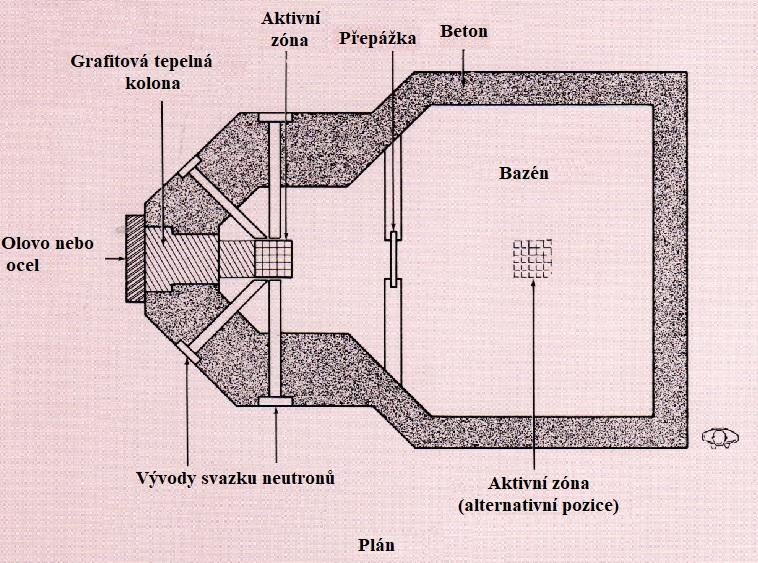 jaderná energie - Bazénové reaktory – větší plány, lepší vybavení - Fotografie (Vitro pool reactor drawing) 6