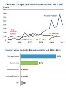 jaderná energie - Komentář: Pro jaderné elektrárny není problém ani hurikán Florence - Zprávy (Weather outages) 2
