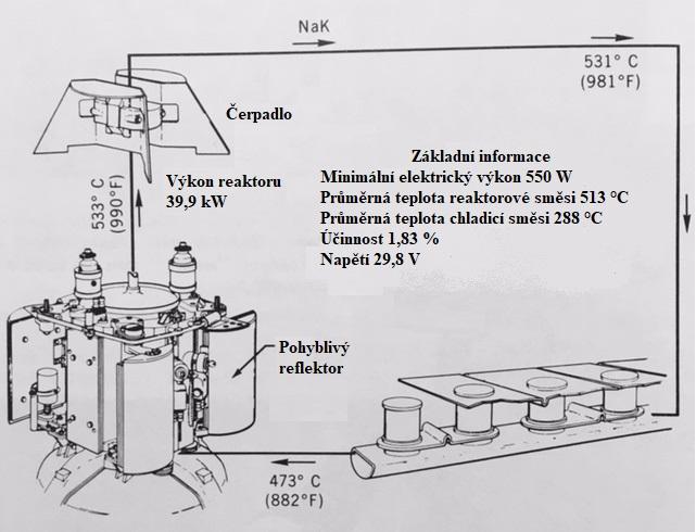 jaderná energie - Komentář: Jaderná technologie ve vesmíru - Zprávy (IMG 3347) 4