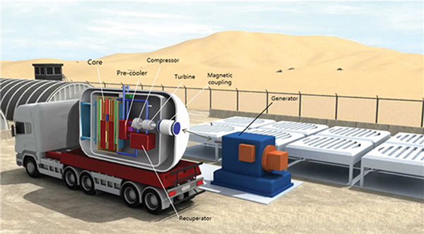 Průmysl musí okamžitě začít pracovat na mikroreaktorech pro obraná zařízení