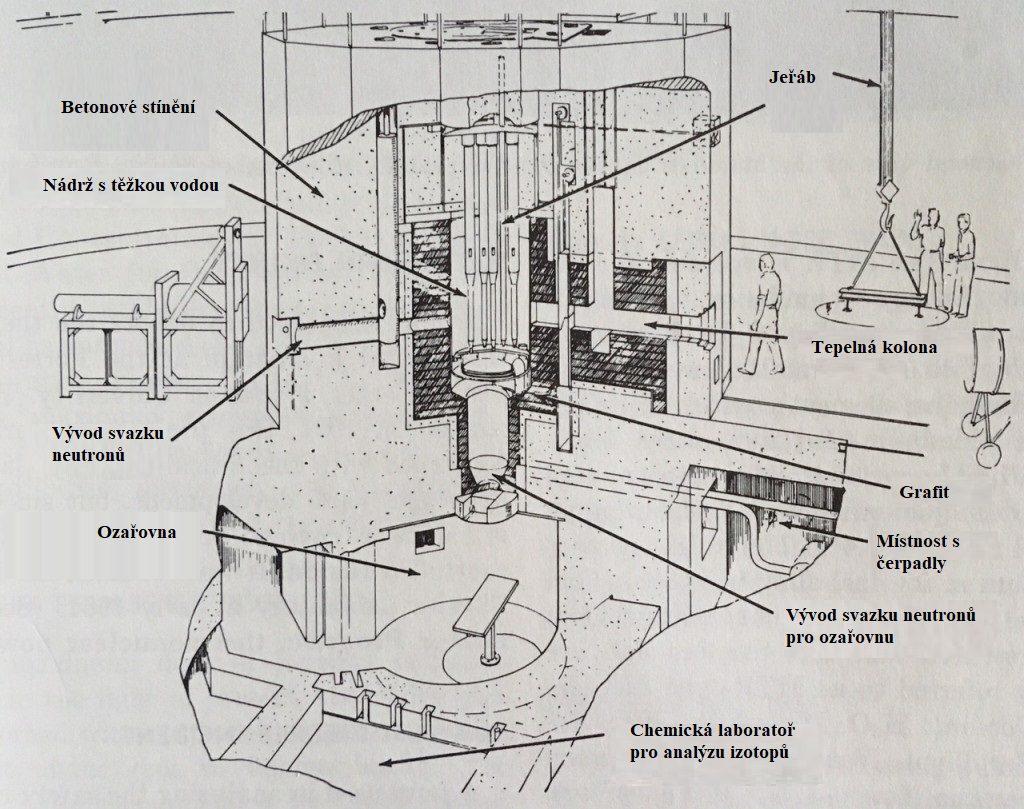 jaderná energie - Komentář: Exkurze do MIT reaktoru - Fotografie (image1 1024x809) 3