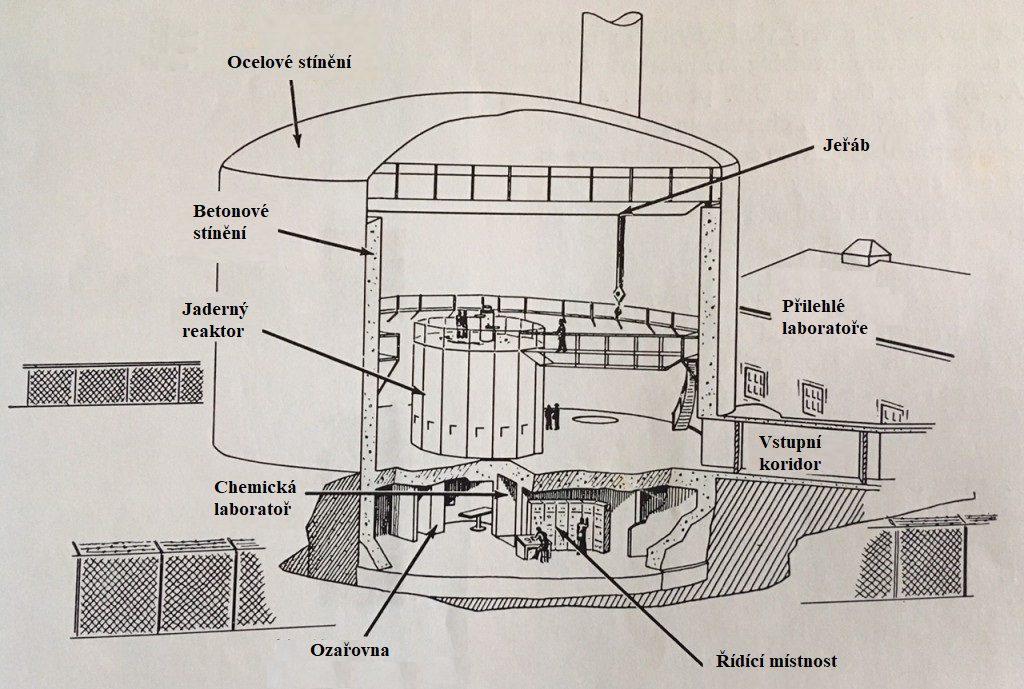 jaderná energie - Komentář: Exkurze do MIT reaktoru - Fotografie (image3 1024x689) 1