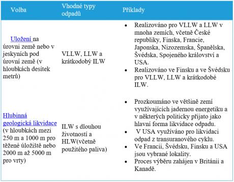 jaderná energie - Ve finském úložišti jaderného odpadu začíná klíčový test - Zprávy (moznosti RA) 3