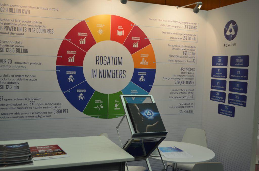 jaderná energie - Konference All for Power 2018: Rosatom zapojuje české firmy do realizace svých projektů - Zprávy (DSC 0547) 1