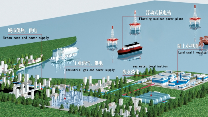 jaderná energie - SMR v Číně - Zprávy (ACP100 uses CNNC) 1