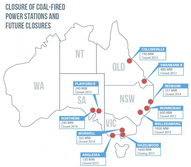jaderná energie - Austrálie musí řešit energetickou politiku a roli jádra - Zprávy (WAG6af616 odstavovani) 1