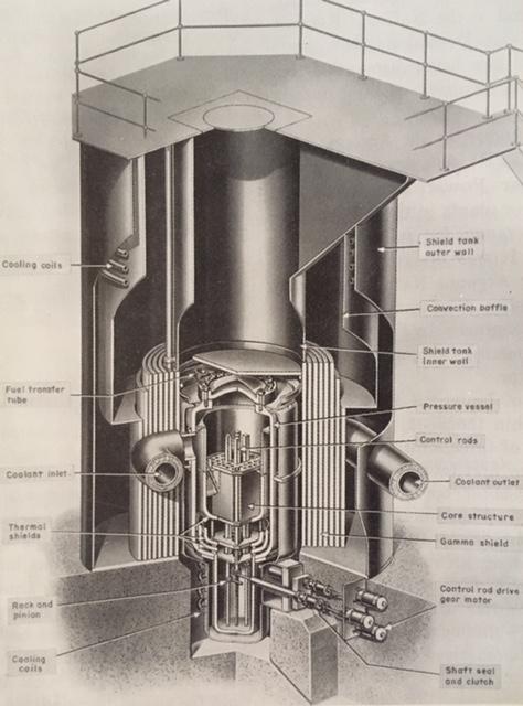 jaderná energie - Historická vojenská jaderná elektrárna SM-1 - Fotografie (SM1 Primary Plant) 4
