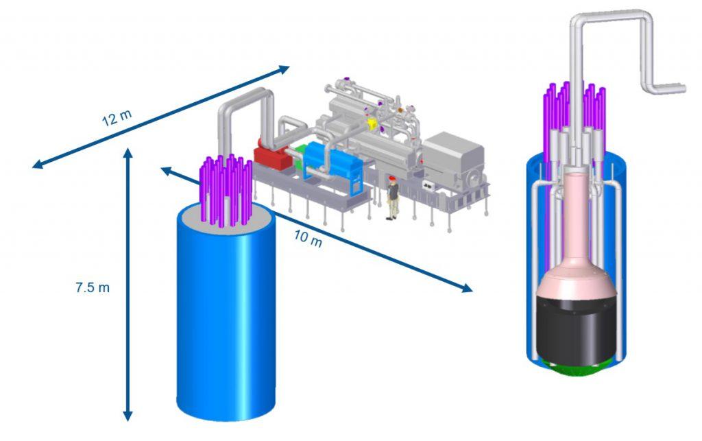 jaderná energie - Projekt Energy Well, aneb Let's make Czechia great again - Inovativní reaktory (koncept) 1