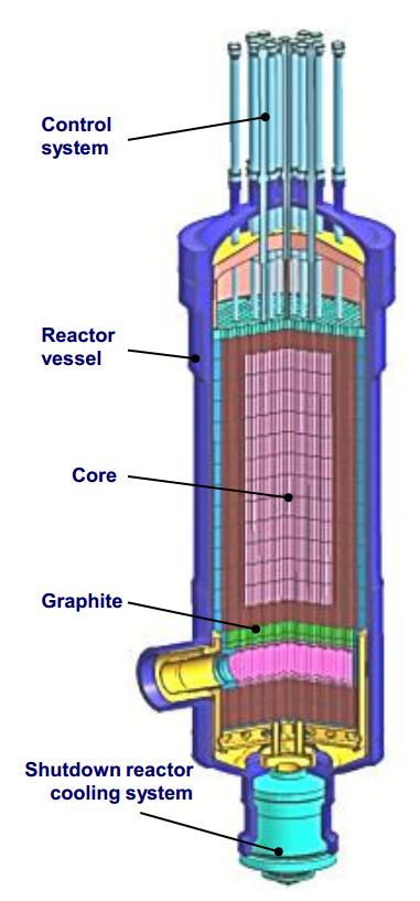 jaderná energie - Vysokoteplotní reaktor MHR-100 - Inovativní reaktory (obr 01) 1