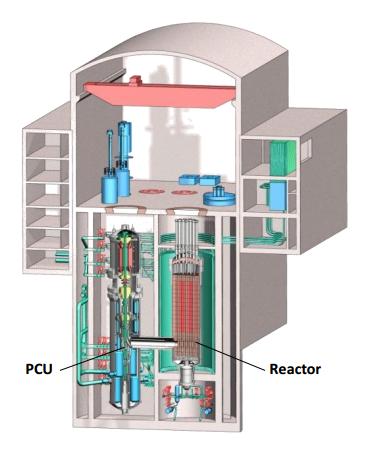 jaderná energie - Vysokoteplotní reaktor MHR-100 - Inovativní reaktory (obr 03) 5