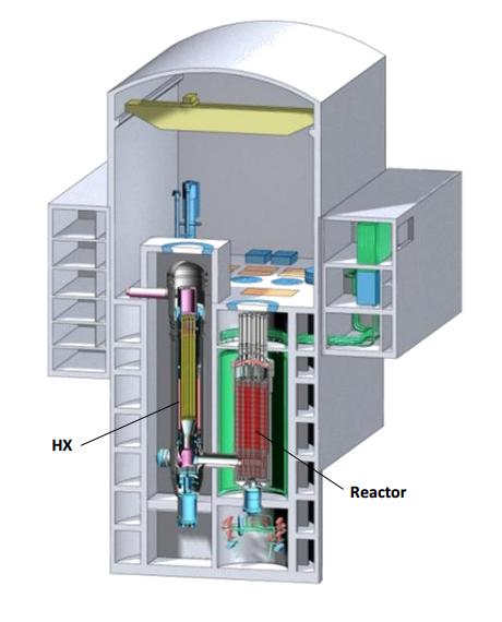 jaderná energie - Vysokoteplotní reaktor MHR-100 - Inovativní reaktory (obr 05) 8