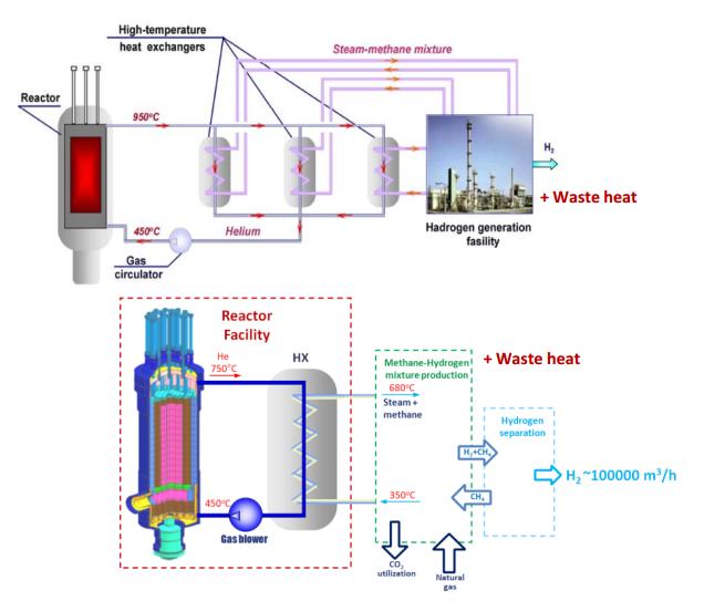 jaderná energie - Vysokoteplotní reaktor MHR-100 - Inovativní reaktory (obr 06) 9