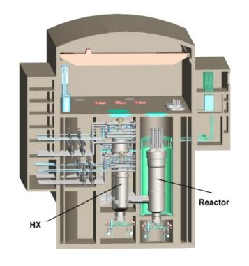 Vysokoteplotní reaktor MHR-100