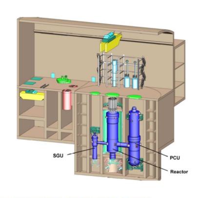 jaderná energie - Vysokoteplotní reaktor MHR-100 - Inovativní reaktory (obr 08) 14