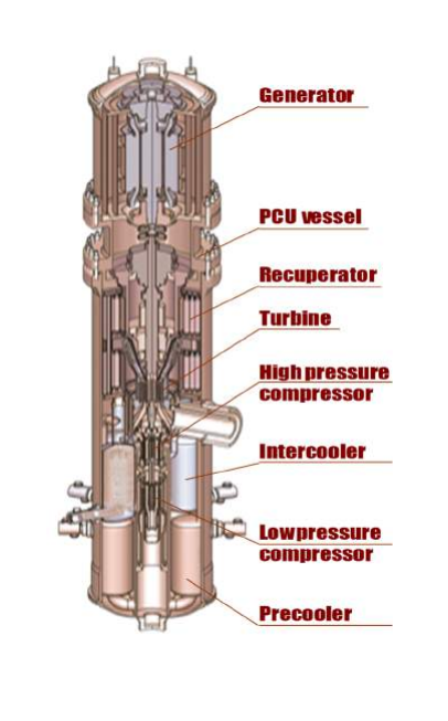 jaderná energie - Vysokoteplotní reaktor MHR-100 - Inovativní reaktory (obr 10) 15