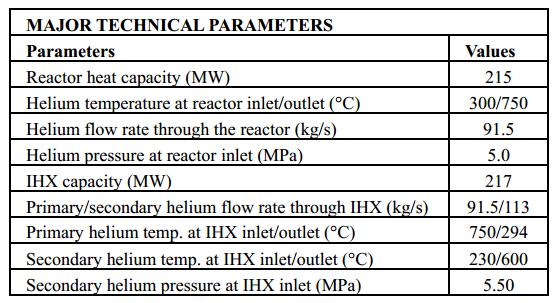jaderná energie - Vysokoteplotní reaktor MHR-100 - Inovativní reaktory (tab 03) 7
