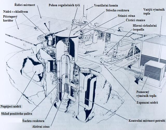 jaderná energie - Reaktory chlazené organickým chladivem - Zprávy (Organic Moderated Reactor Experiment TID 4562) 2