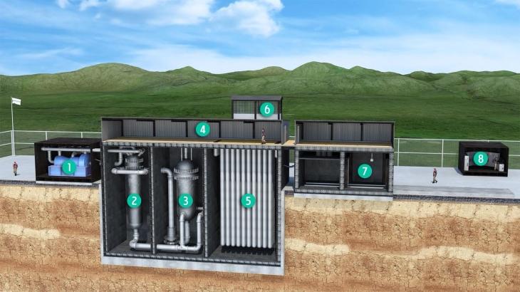 jaderná energie - Systém U-Battery SMR přechází do další fáze kanadského hodnocení - Zprávy (U battery schematic U battery) 1
