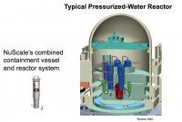 Malé modulární reaktory mohou nejen nahradit současné velké elektrárny, ale uplatní se i v petrochemii, vodíkové ekonomice a řízení přenosových sítí