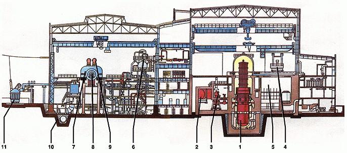 jaderná energie - Provozní zkušenosti s VVER-440 - Ve světě (obrázek 2) 2