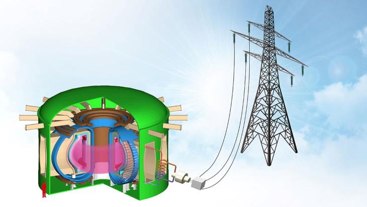 Koncept fúzního reaktoru od General Atomics. (Zdroj: General Atomics)
