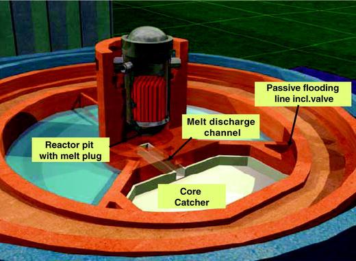 Lapač taveniny reaktoru EPR (Zdroj: EDF)