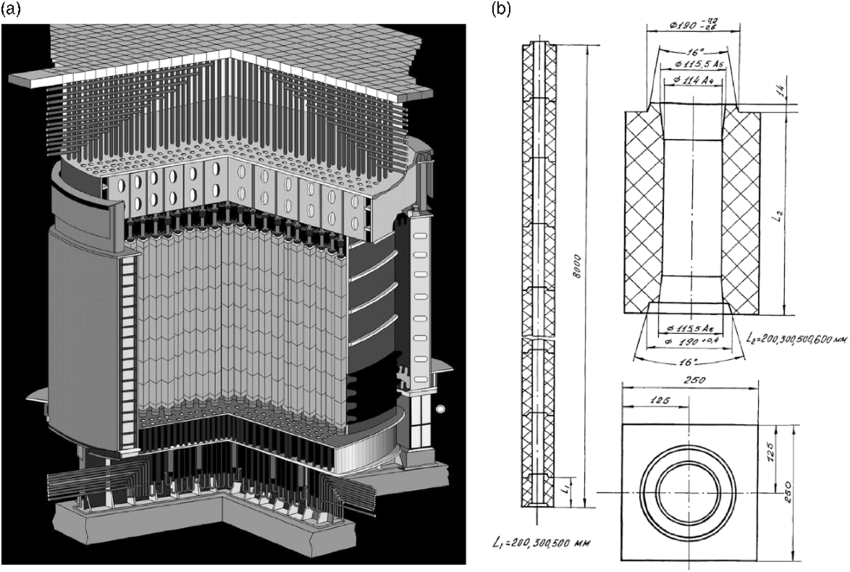 Schéma palivových kanálů v reaktoru RBMK. (Zdroj: Estimation of the inventory of 14 C and other key radionuclides in irradiated RBMK-1500 graphite based on limited measurements and full 3D core modeling)