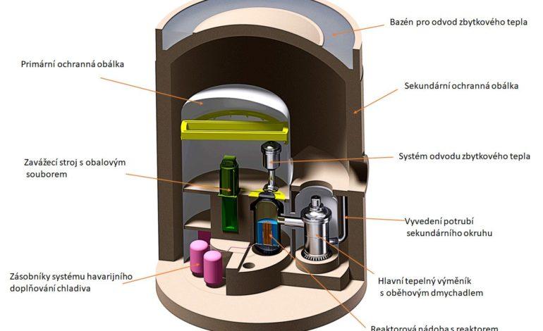 jaderná energie - U Prahy se rodí HeFASTo - Inovativní reaktory (model hefasto 20210527 112354) 2